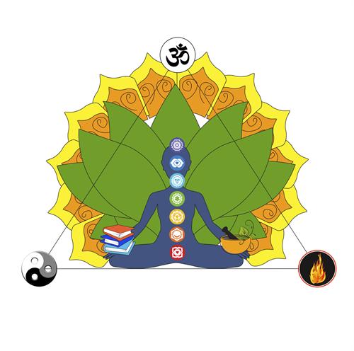 Sattva Ayurveda